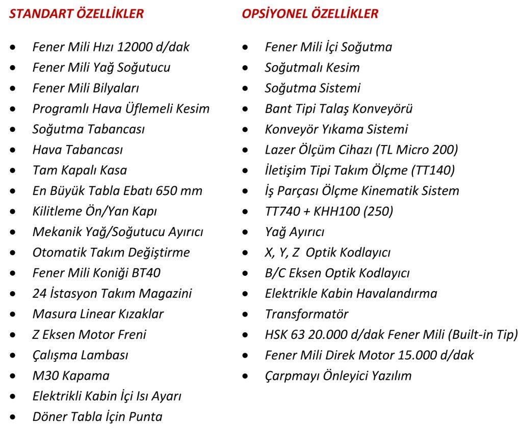 Standart-Opsiyon Türkçe