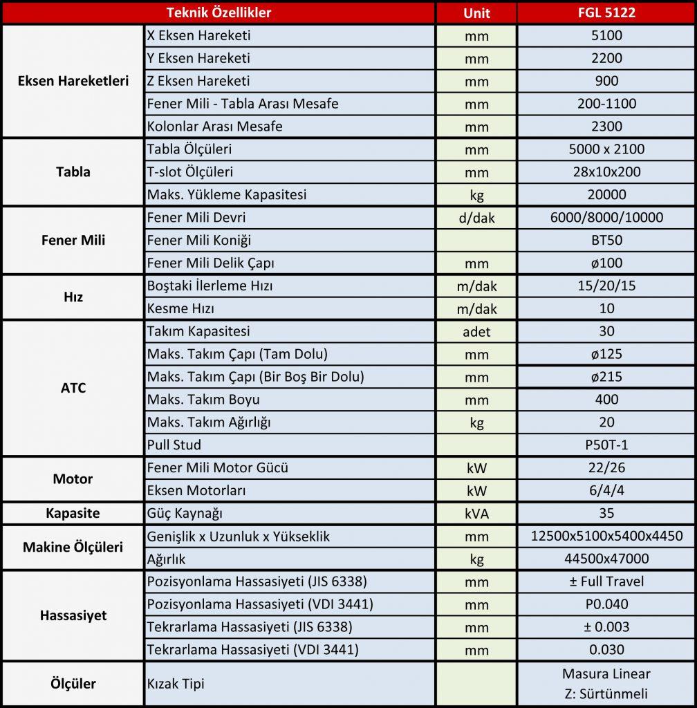 Focusseiki FGL 5122 Teknik özellikler