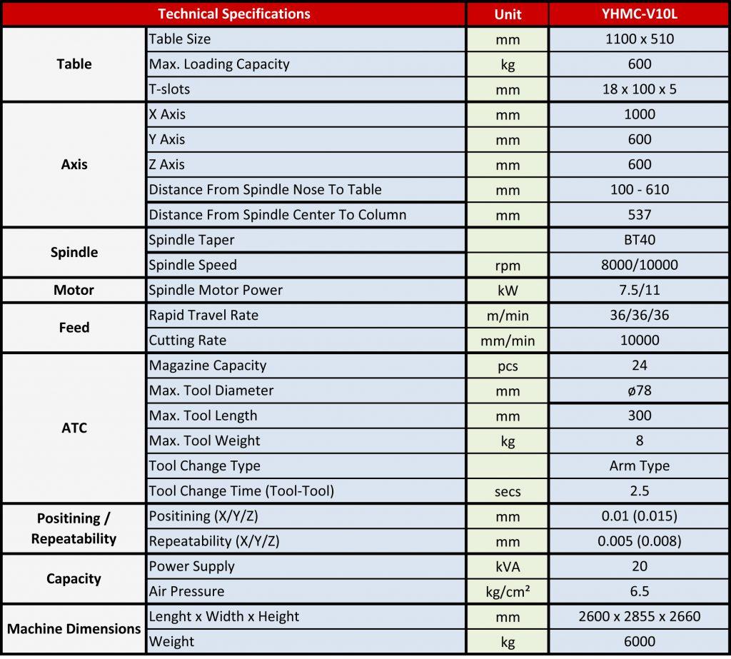 Rottler Yonghua YHMC-V10L Teknik özellikler (ingilizce)